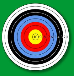 Αποτέλεσμα εικόνας για archery target