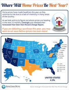 real estate infographics 2016 - Google Search