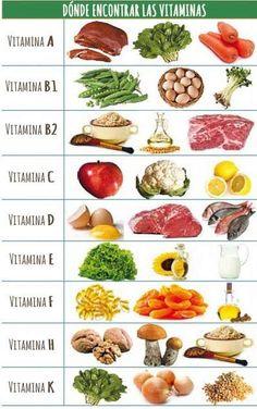 alimentos ricos em vitaminas b1 b2 b6 e b12