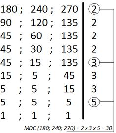 The 4-Digit by 3-Digit Multiplication (B) Long