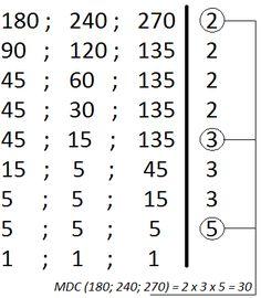 MDC significa máximo divisor comum. MDC entre dois ou mais números naturais é o maior de seus divisores. Dois números naturais sempre tem divisores em comum