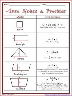 Area of Circle, Triangle, Square, Rectangle, Parallelogram ...