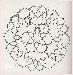 Another circle motif