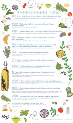 "D-I-S-C-I-P-L-I-N-E-D E-ating Printable (adapted from Elyse Fitzpatrick's ""Love to Eat. Hate to Eat."")"
