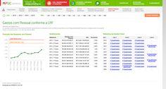Portal da Transparência - MPSC - QlikView