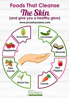 Foods that will help you cleanse and make your skin smooth and glowy!