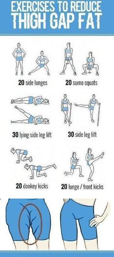 This is a great inner thigh workout at home, you do not need any equipment. Want to own a pair of sexy and toned legs? These inner thigh workout will help you achieve just that. Fitness Workout For Women, Fitness Diet, Fitness Motivation, Health Fitness, Fitness Couples, Fitness Humor, Fitness Style, Fitness Logo, Body Fitness
