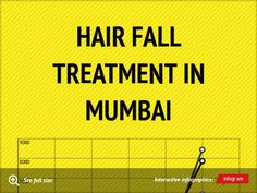 Infographic: Hair Fall Treatment in Mumbai - best way to resolve your hair loss problems at https://infogr.am/minakshi007_1402470546?src=web
