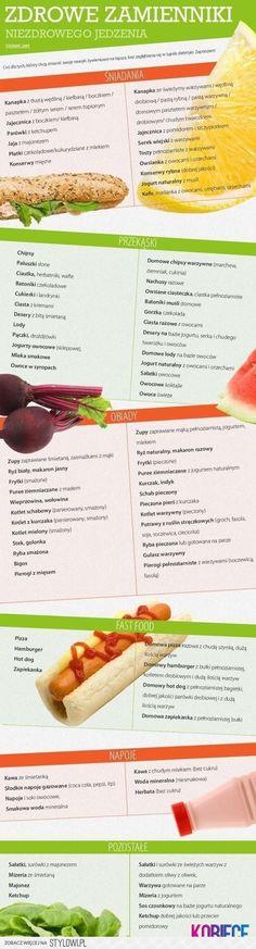 Zdrowe jedzenie, wszystkie ciekawostki na temat zdrowego odżywiania, diety, przepisy, itp.