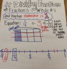 Flocabulary dividing fractions song keep change flip dividing fraction by whole number ccuart Choice Image