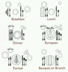 The proper way to set a table. Print and give to children as a challenge to set table before each meal. Kills two birds with one stone, teaches them how to set a table and a chore :)