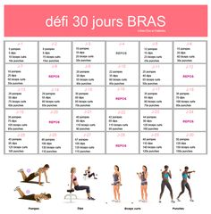 Yoga-Get Your Sexiest Body Ever Without - Muscler ses bras ~ Motivation Plus Get your sexiest body ever without,crunches,cardio,or ever setting foot in a gym Motivation Tattoo, Body Motivation, Funny Motivation, Yoga Fitness, Mens Fitness, Fitness Tips, Illustration Book, Kids Boy, Cardio