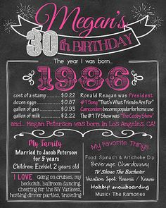 30th Birthday Chalkboard Poster, 30th Birthday Gift Sign, Born in 1986 Poster…