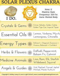 Sacral Chakra, Chakras, Psychic Development, Solar Plexus Chakra, Chakra Meditation, Chakra Balancing, Citronella, Lemon Essential Oils, Holistic Healing