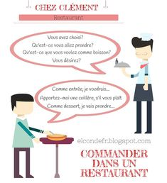 El Conde. fr: Commander au restaurant French Teacher, French Class, Teaching French, Food In French, French Worksheets, Restaurant, Teaching Activities, Learn French, French Language