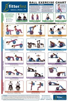 Ball Exercise Chart