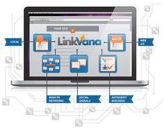 Linkvana rules! This a very unique and effective link building service. Works online. Lots of options. Looks pretty :)