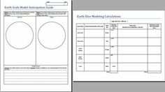 Earth Layer Structure Scale Model Modeling Activity