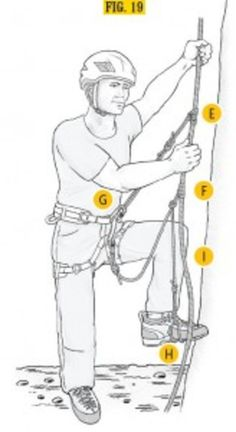 Save Yourself! A Guide to Self-Rescue   Climbing