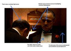 ผลการค้นหารูปภาพสำหรับ lighting godfather