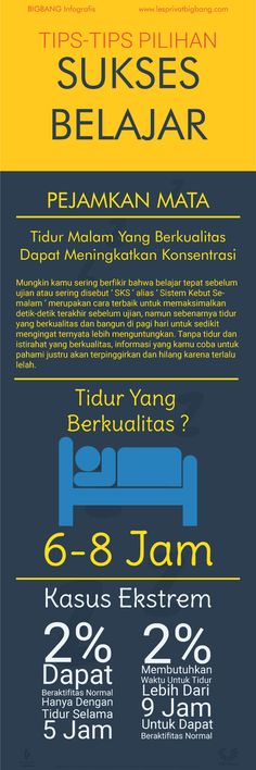 Tips Belajar Infografis Study Motivation Quotes, Study Quotes, Important Facts, Self Reminder, Good Night Quotes, Good Habits, Psychology Facts, English Vocabulary, Health Education