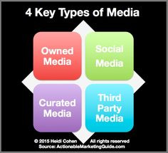 4 Key Types of Media - Heidi Cohen - Actionable Marketing Guide