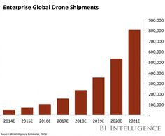 Apple will face roadblocks if it plans to use drones for enhancing Maps (AAPL)