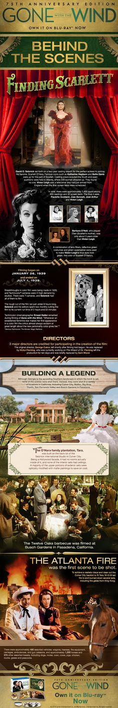 #GoneWithTheWind Behind the Scenes infographic