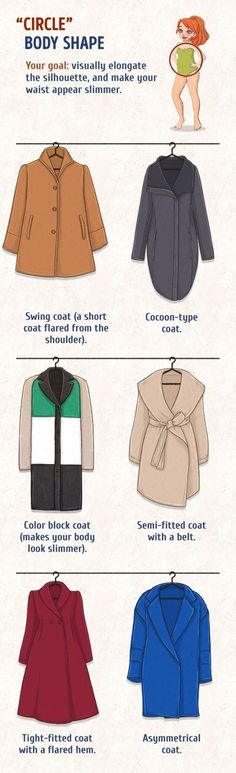how to choose perfect coat body type circle