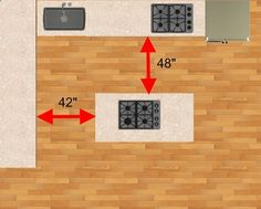The recommended distances between work areas such as a kitchen island and counters when designing your kitchen space.