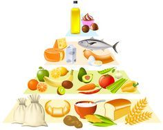 ¿Cómo reparto las calorías? ¿Cuánto puedo comer? ¿Cuándo?