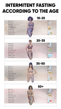 Gym Workout Tips, Fitness Workout For Women, Workout Challenge, Easy Workouts, Workout Videos, Fitness Tips, Cardio, Slim Waist Workout, Weight Loss Workout Plan