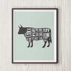 Butcher Diagram Beef Cow Kitchen Poster Meat by DaydrifterDigital