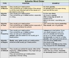 Form 6059b customs declaration time activities pinterest adverbs word order by atreks thecheapjerseys Gallery