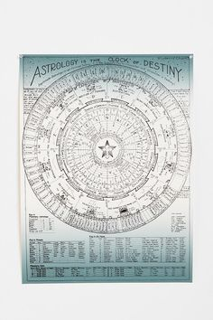 Astrology Chart-Fascinating