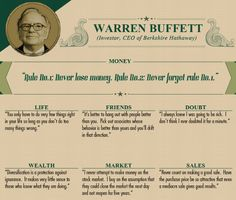 Quotes to live by from Warren Buffet.