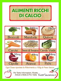 Tabelle Alimentari - CarcinomaEpatico.it Healthy Habits, Healthy Recipes, Healthy Food, Home Economics, Herbalife, Italian Recipes, Health And Beauty, The Cure, Clean Eating