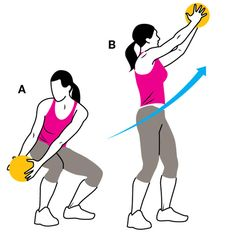 Flat Belly Fast—No Crunches! Four moves that guarantee you'll get abs in six weeks  Squat, holding a medicine ball next to your right hip (a). Keep your arms straight and raise the ball up and across your body until you're standing and the ball is above your left shoulder (b). Lower back to start. That's one rep. Do two sets of each move (eight to 10 reps per side) three days a week to streamline your silhouette fast.