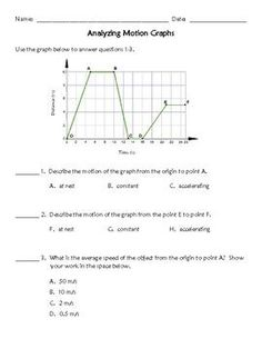 This worksheet is a great addition to your Force & Motion unit for beginners! Students will analyze basic motion graphs (constant, at rest, accelerating), and calculate basic speed. Could also be used as a quiz. Chemistry Worksheets, Sequencing Worksheets, Social Studies Worksheets, Kids Math Worksheets, Printable Worksheets, Science Lessons, Science Geek, Science Curriculum, Earth Science