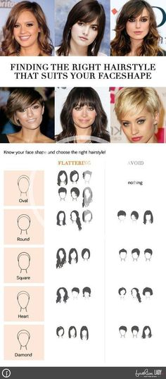 The best hairstyle for your face shape. | Me: cut & color luv ...