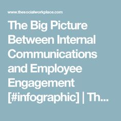 The Big Picture Between Internal Communications and Employee Engagement [#infographic] | The Social Workplace
