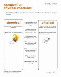This worksheet is great practice for showing the difference between Chemical and Physical reactions. It could be used as a quiz, as homework, or as a study guide for a quiz.