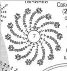 Платье в технике ирландского кружева схема и описание. Ирландское кружево |
