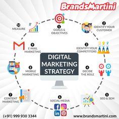 Digital Marketing Agency in Delhi NCR Top Digital Marketing Companies, Marketing News, Digital Marketing Strategy, S Mo, New Market, Martini, Cheers, Social Media, Website