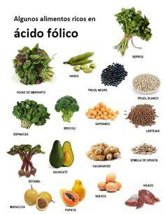 Resultado de imagen de vegetable with a low carb vegetables Healthy Facts, Low Carb Vegetables, Frijoles, Green Beans, Plants, Food, View Source, Building, Tips