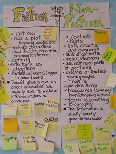 Nonfiction vs. Fiction