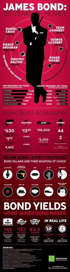 Get in that Aston Martin and get up to speed on Bond. James Bond: 50 Years of Movies infographic Soirée James Bond, Estilo James Bond, James Bond Party, James Bond Movies, James Movie, Sean Connery, Skyfall, Daniel Craig, George Lazenby