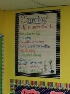 I just like the idea of having a frame around anchor charts!