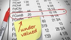 Value investing focuses on buying the stocks of strong companies and holding…