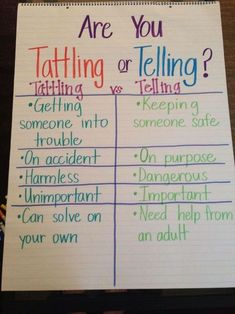 Are you tattling or telling? Here is an awesome anchor chart to make in your classroom to help students know the difference between tattling and reporting. #teachers #tattling #classrooms #classroommanagement #backtoschool #tips